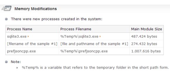 Die von der Datei route_anzeigen.exe ausgeführten Prozesse.